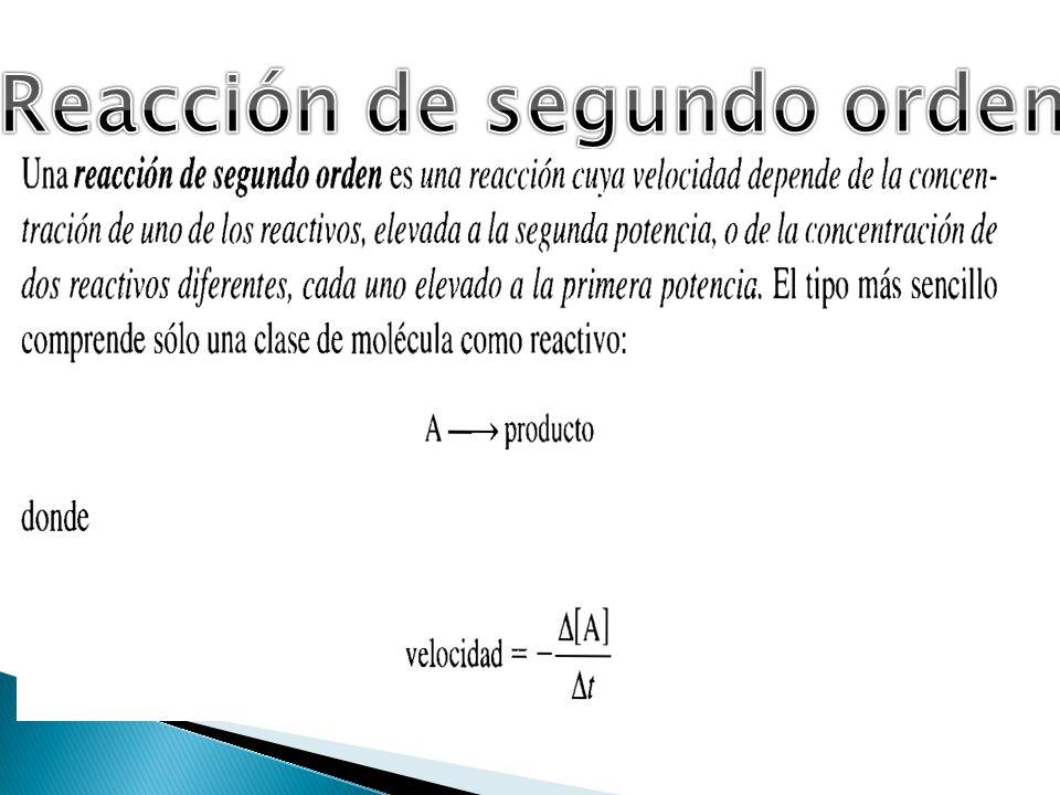 Clasificación de las reacciones complejas 1.Reacciones reversibles.