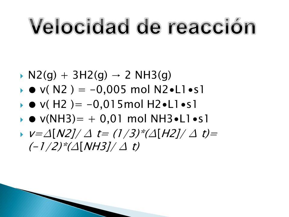 N2(g) + 3H2(g) 2 NH3(g) v( N2 ) = -0,005 mol N2L1s1 v( H2 )= -0,015mol H2L1s1 v(NH3)= + 0,01 mol NH3L1s1 v=[N2]/ t= (1/3)*([H2]/ t)= (-1/2)*([NH3]/ t)
