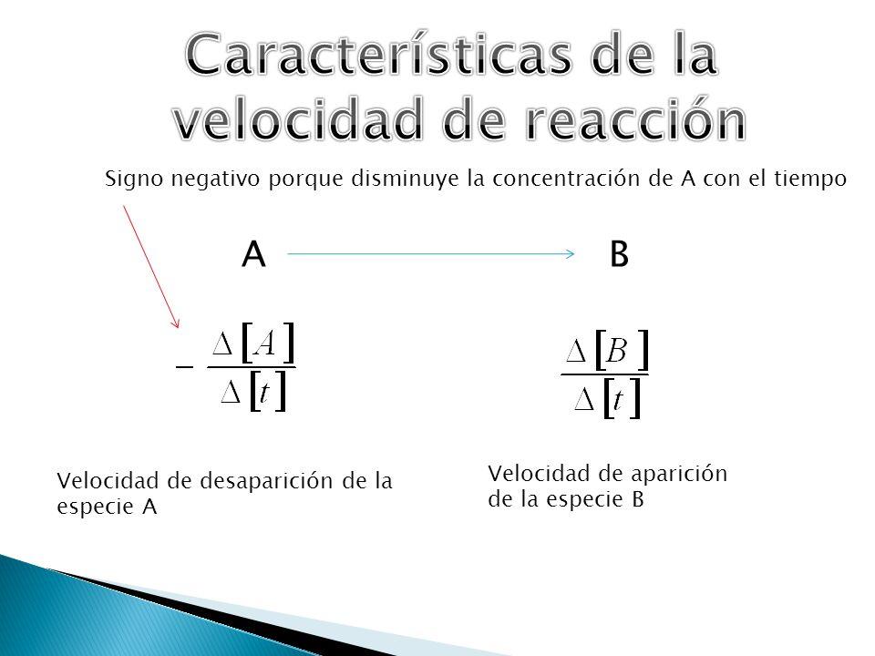 A B Velocidad de desaparición de la especie A Velocidad de aparición de la especie B Signo negativo porque disminuye la concentración de A con el tiem