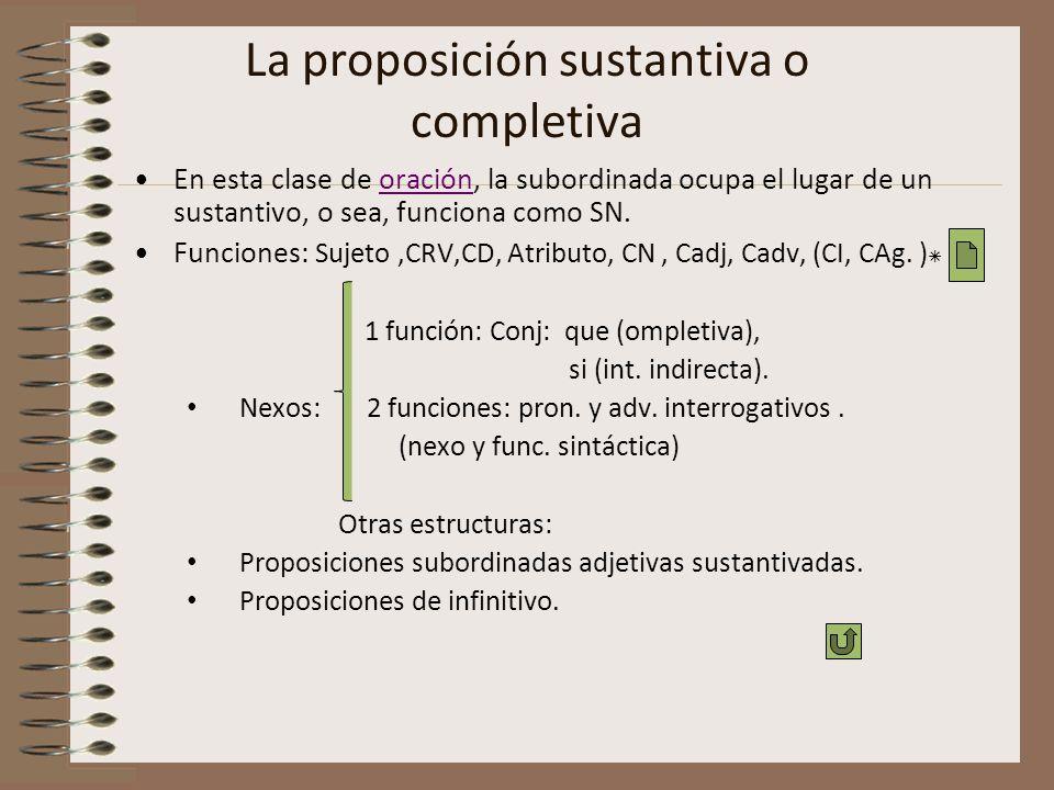 La proposición sustantiva o completiva En esta clase de oración, la subordinada ocupa el lugar de un sustantivo, o sea, funciona como SN.oración Funci