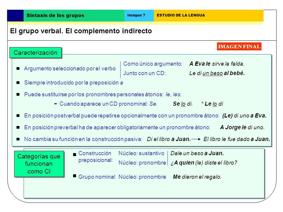 Argumento seleccionado por el verbo Puede sustituirse por los pronombres personales átonos:le, les. No cambia su función en la construcción pasiva:Di