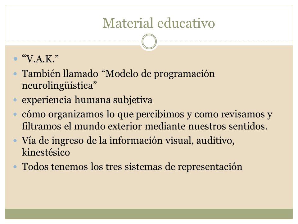 Material educativo V.A.K. También llamado Modelo de programación neurolingüística experiencia humana subjetiva cómo organizamos lo que percibimos y co