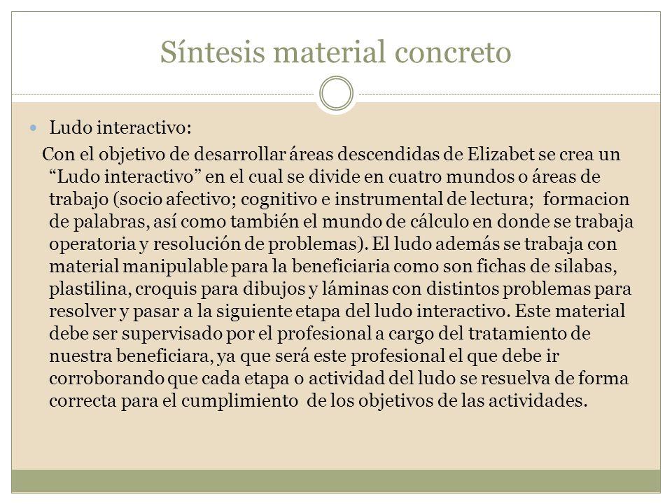 Síntesis material concreto Ludo interactivo: Con el objetivo de desarrollar áreas descendidas de Elizabet se crea un Ludo interactivo en el cual se di