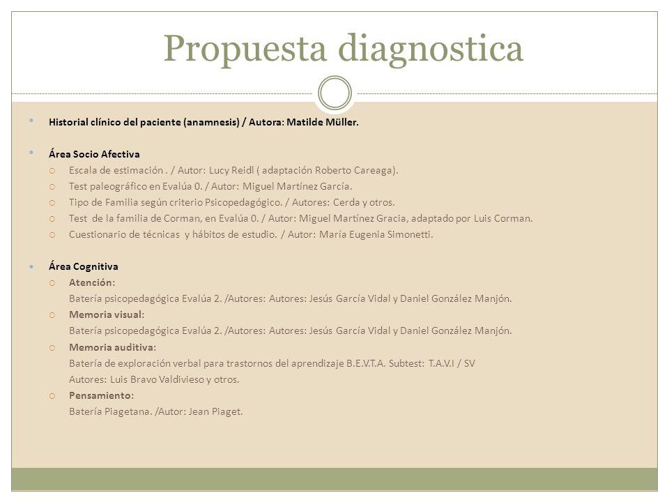 Propuesta diagnostica Historial clínico del paciente (anamnesis) / Autora: Matilde Müller. Área Socio Afectiva Escala de estimación. / Autor: Lucy Rei