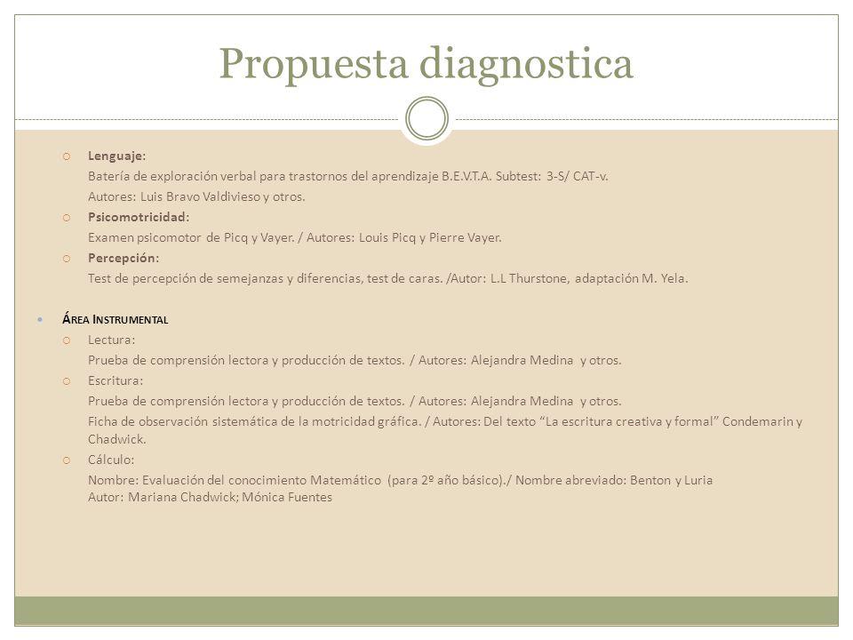 Propuesta diagnostica Lenguaje: Batería de exploración verbal para trastornos del aprendizaje B.E.V.T.A. Subtest: 3-S/ CAT-v. Autores: Luis Bravo Vald