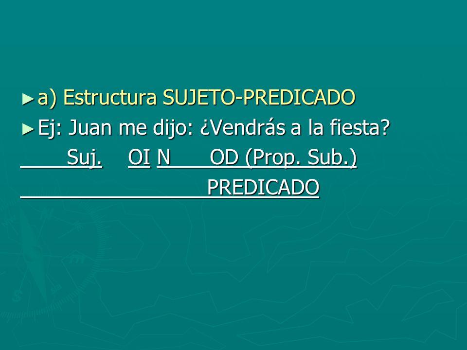 a) Estructura SUJETO-PREDICADO a) Estructura SUJETO-PREDICADO Ej: Juan me dijo: ¿Vendrás a la fiesta? Ej: Juan me dijo: ¿Vendrás a la fiesta? Suj. OI