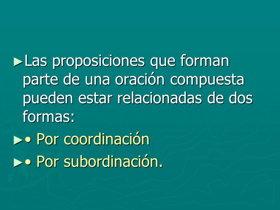 I) SUBORDINADAS SUSTANTIVAS Las proposiciones sustantivas también se enlazan a la principal por medio de una preposición, ya que al ser nombres , pueden realizar la función de término de una preposición, pudiendo ser el término de: Las proposiciones sustantivas también se enlazan a la principal por medio de una preposición, ya que al ser nombres , pueden realizar la función de término de una preposición, pudiendo ser el término de: Objeto directo Agente Objeto directo Agente Objeto indirecto Predicativo Objeto indirecto Predicativo Circunstancial Circunstancial