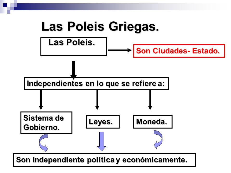 Las Poleis Griegas.Las Poleis. Las Poleis.