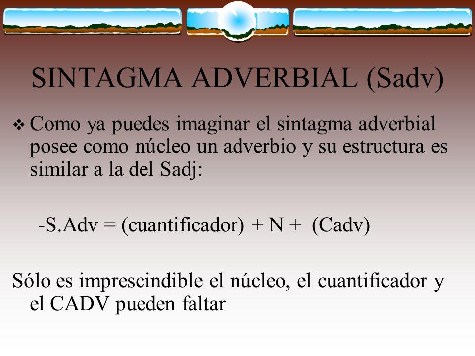 Localiza los Sadj y analízalos 4. No estaba nada seguro de sus intenciones No estaba nada seguro de sus intenciones ( mod. + N + Cadj) 5. Esto es un t