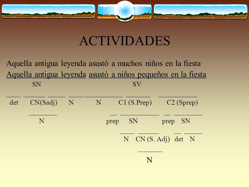 ACTIVIDADES Ahora que ya conocéis todos los tipos de sintagmas vamos a analizar algunas oraciones señalando en profundidad qué sintagmas las componen