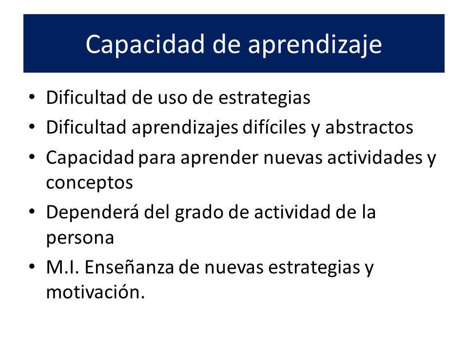 Capacidad de aprendizaje Dificultad de uso de estrategias Dificultad aprendizajes difíciles y abstractos Capacidad para aprender nuevas actividades y