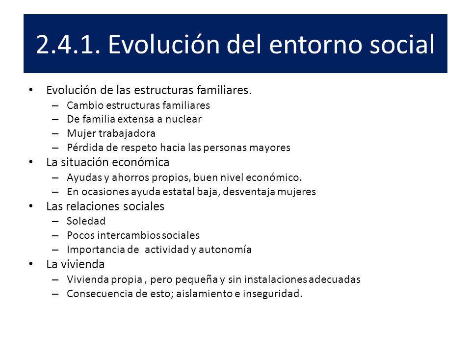 2.4.1. Evolución del entorno social Evolución de las estructuras familiares. – Cambio estructuras familiares – De familia extensa a nuclear – Mujer tr