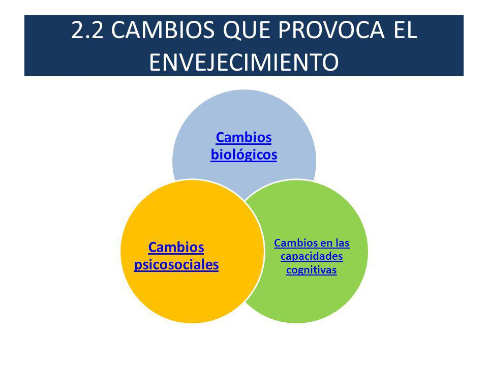 2.2.1 Cambios biológicos CAMBIOS BIOLÓGICOS