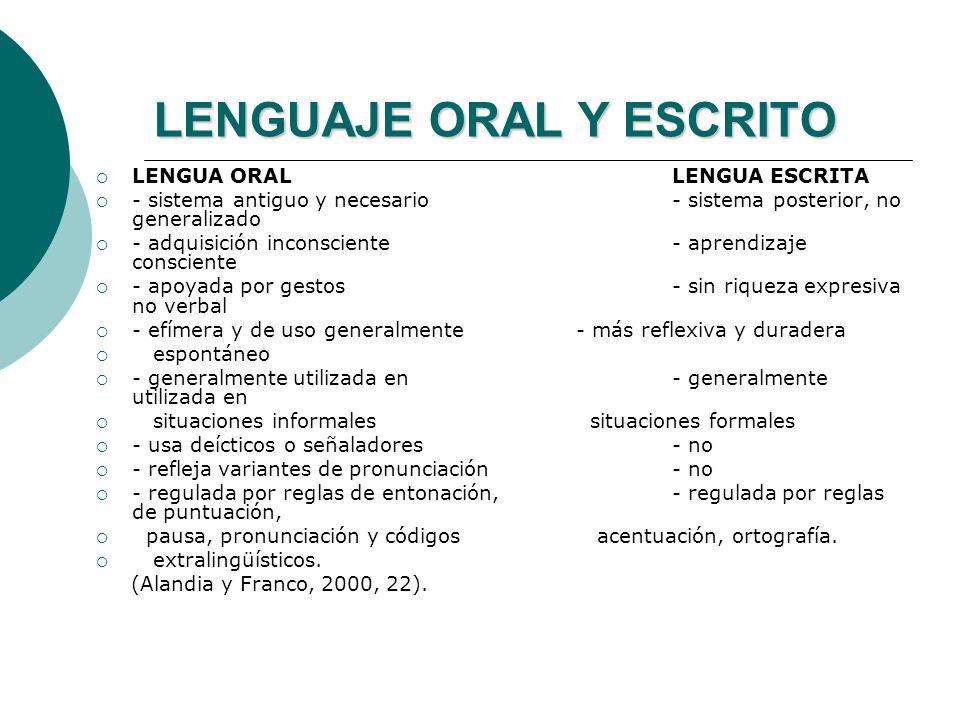 EL HABLA Para la lingüística moderna y a partir de F. Saussure, el uso individual que cada hablante hace de la lengua, uso concreto que se realiza en