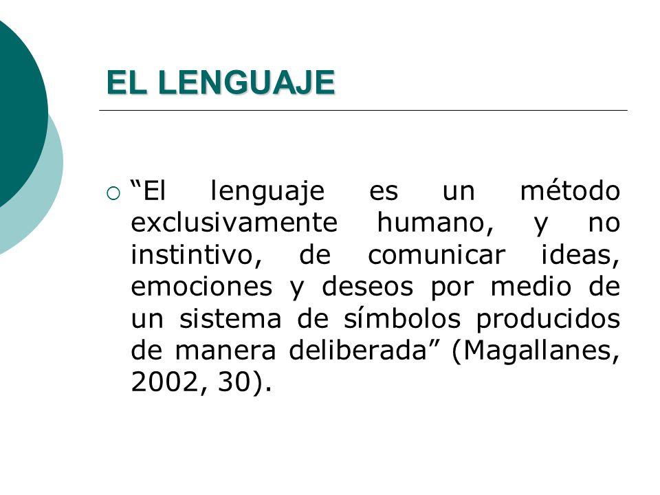 LENGUAJE Díaz Matta sostiene que el lenguaje, que es exclusivo de los seres humanos, se diferencia de las distintas formas de comunicación que utiliza