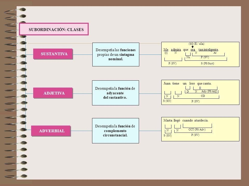 PROPOSICIONES SUBORDINADAS SUSTANTIVAS EN FUNCIÓN DE COMPLEMENTO DIRECTO Son aquellas que desempeñan la función de complemento directo del verbo de la proposición principal.