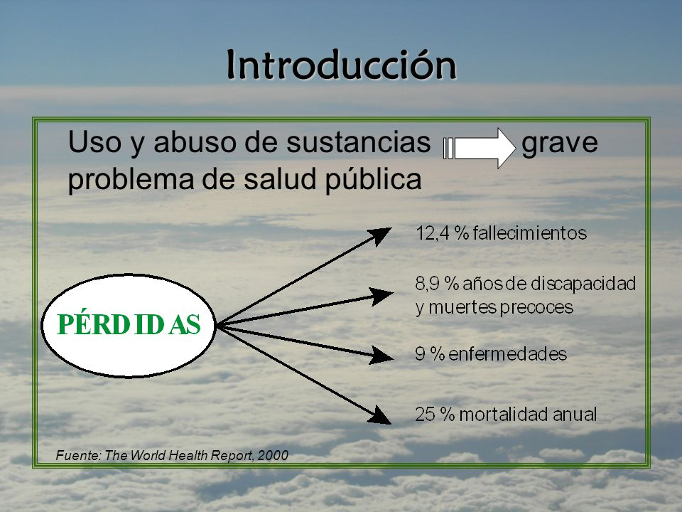 Introducción Uso y abuso de sustancias grave problema de salud pública Fuente: The World Health Report, 2000
