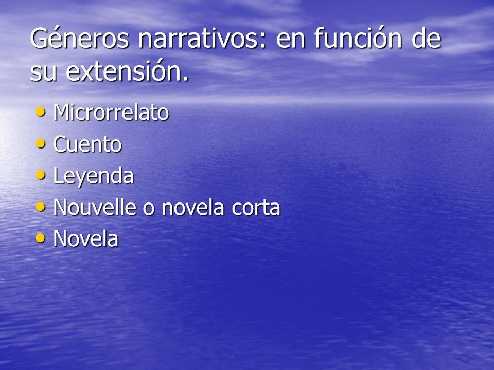 Géneros narrativos: en función de su extensión. Microrrelato Microrrelato Cuento Cuento Leyenda Leyenda Nouvelle o novela corta Nouvelle o novela cort