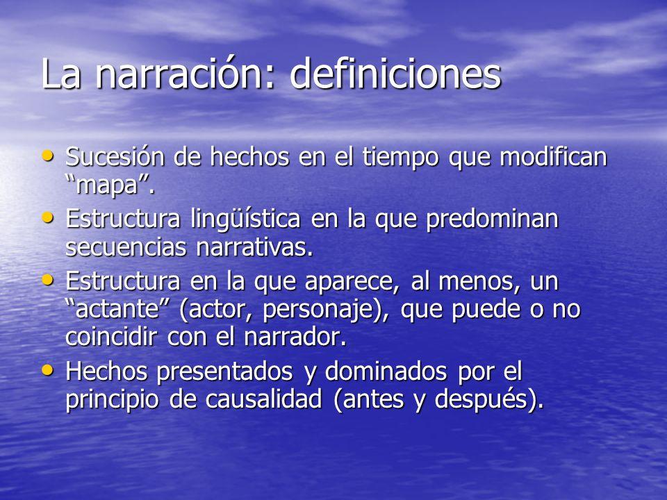 La narración: definiciones Sucesión de hechos en el tiempo que modifican mapa. Sucesión de hechos en el tiempo que modifican mapa. Estructura lingüíst