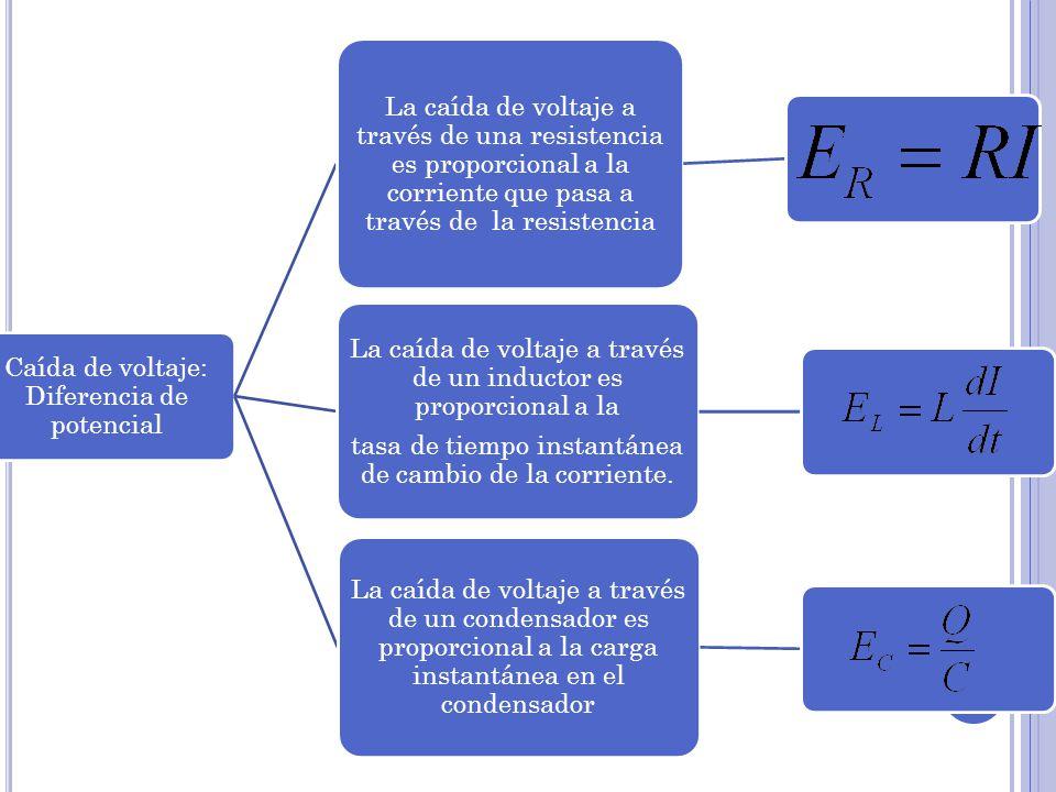 Caída de voltaje: Diferencia de potencial La caída de voltaje a través de una resistencia es proporcional a la corriente que pasa a través de la resis
