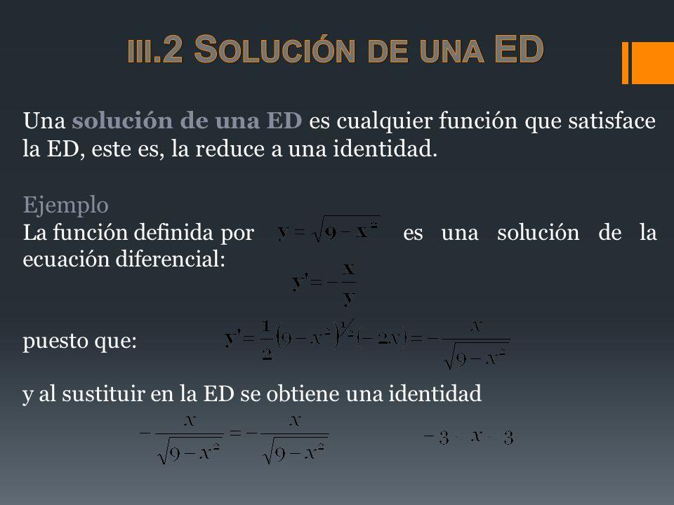 Una solución de una ED es cualquier función que satisface la ED, este es, la reduce a una identidad. Ejemplo La función definida por es una solución d