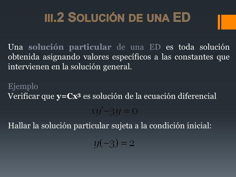 Una solución particular de una ED es toda solución obtenida asignando valores específicos a las constantes que intervienen en la solución general. Eje