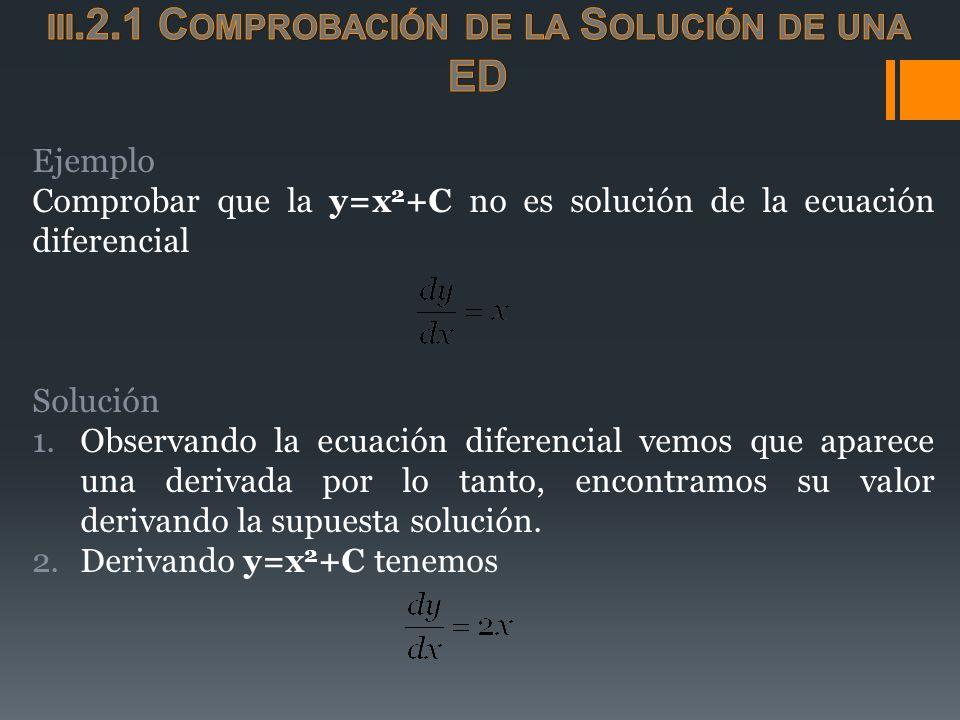 Ejemplo Comprobar que la y=x 2 +C no es solución de la ecuación diferencial Solución 1.Observando la ecuación diferencial vemos que aparece una deriva