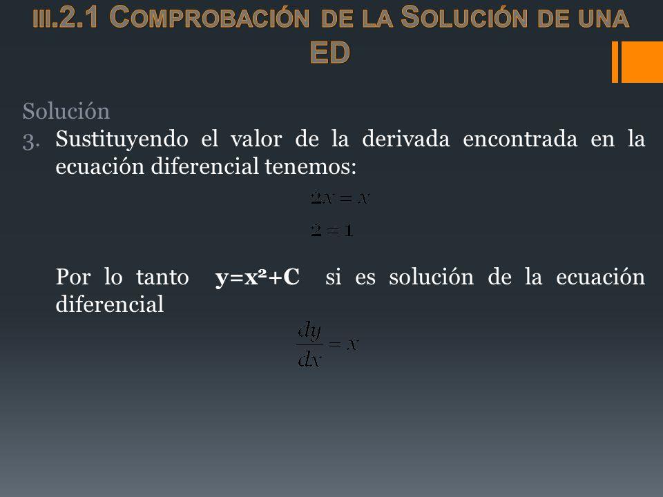 Solución 3.Sustituyendo el valor de la derivada encontrada en la ecuación diferencial tenemos: Por lo tanto y=x 2 +C si es solución de la ecuación dif
