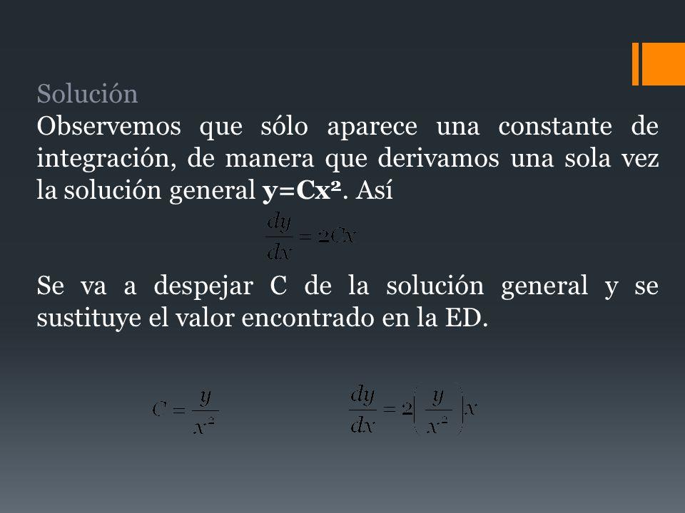 Solución Observemos que sólo aparece una constante de integración, de manera que derivamos una sola vez la solución general y=Cx 2. Así Se va a despej