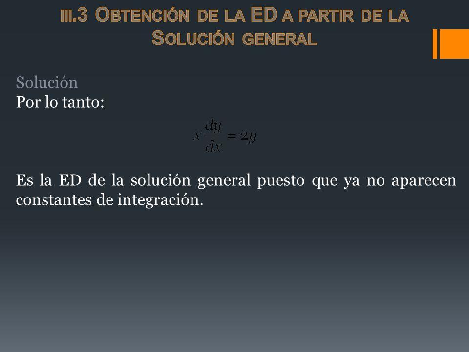 Solución Por lo tanto: Es la ED de la solución general puesto que ya no aparecen constantes de integración.