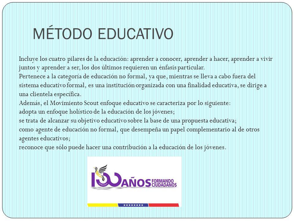MÉTODO EDUCATIVO Incluye los cuatro pilares de la educación: aprender a conocer, aprender a hacer, aprender a vivir juntos y aprender a ser, los dos ú