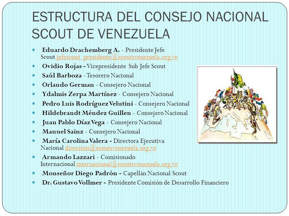 ESTRUCTURA DEL CONSEJO NACIONAL SCOUT DE VENEZUELA Eduardo Drachemberg A. - Presidente Jefe Scout jefescout_presidente@scoutsvenezuela.org.vejefescout