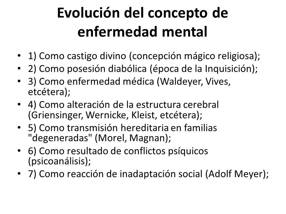Evolución del concepto de enfermedad mental 1) Como castigo divino (concepción mágico religiosa); 2) Como posesión diabólica (época de la Inquisición)
