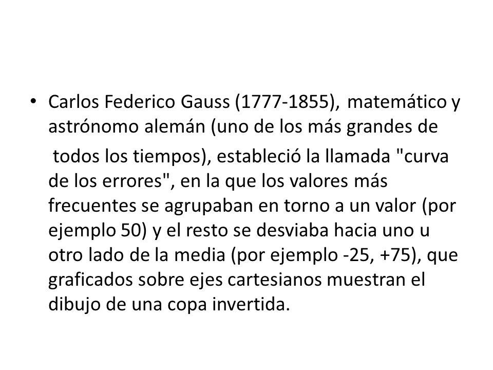 Carlos Federico Gauss (1777-1855), matemático y astrónomo alemán (uno de los más grandes de todos los tiempos), estableció la llamada