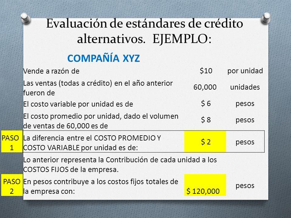 Evaluación de estándares de crédito alternativos.