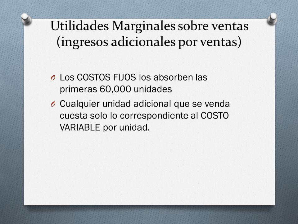 Utilidades Marginales sobre ventas (ingresos adicionales por ventas) O Los COSTOS FIJOS los absorben las primeras 60,000 unidades O Cualquier unidad adicional que se venda cuesta solo lo correspondiente al COSTO VARIABLE por unidad.