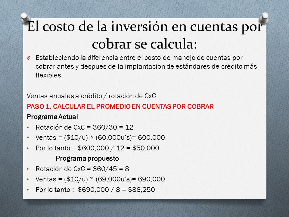 El costo de la inversión en cuentas por cobrar se calcula: O Estableciendo la diferencia entre el costo de manejo de cuentas por cobrar antes y después de la implantación de estándares de crédito más flexibles.