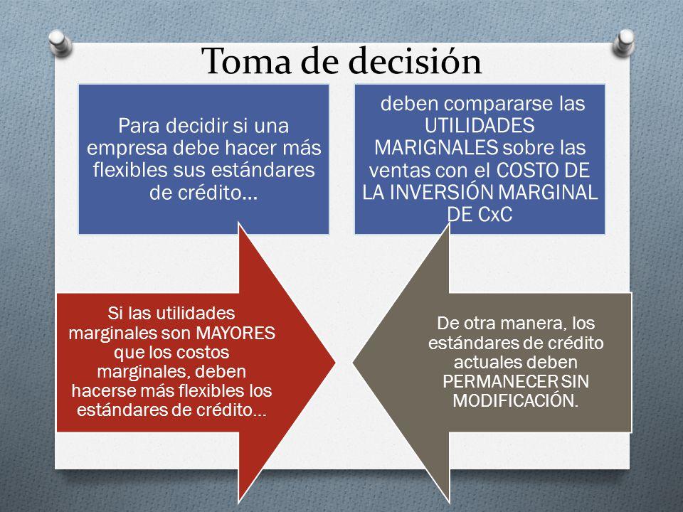 Toma de decisión Para decidir si una empresa debe hacer más flexibles sus estándares de crédito… deben compararse las UTILIDADES MARIGNALES sobre las ventas con el COSTO DE LA INVERSIÓN MARGINAL DE CxC Si las utilidades marginales son MAYORES que los costos marginales, deben hacerse más flexibles los estándares de crédito… De otra manera, los estándares de crédito actuales deben PERMANECER SIN MODIFICACIÓN.