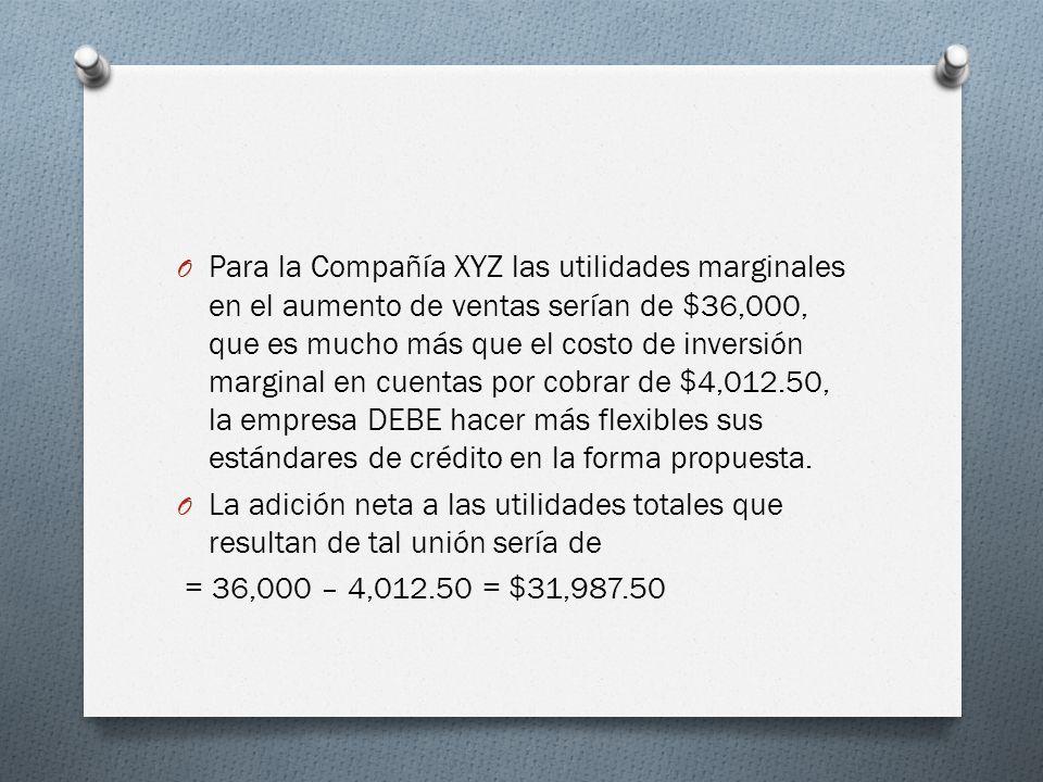 O Para la Compañía XYZ las utilidades marginales en el aumento de ventas serían de $36,000, que es mucho más que el costo de inversión marginal en cuentas por cobrar de $4,012.50, la empresa DEBE hacer más flexibles sus estándares de crédito en la forma propuesta.