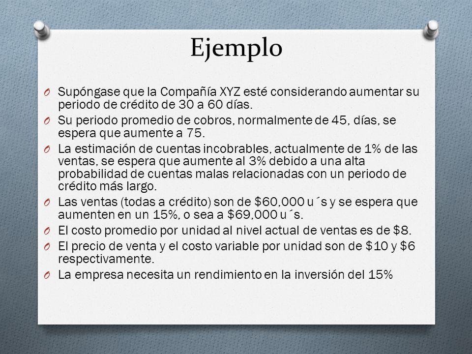 Ejemplo O Supóngase que la Compañía XYZ esté considerando aumentar su periodo de crédito de 30 a 60 días.