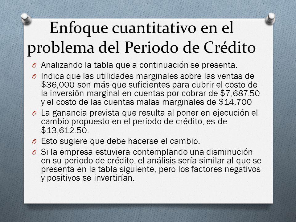 Enfoque cuantitativo en el problema del Periodo de Crédito O Analizando la tabla que a continuación se presenta.