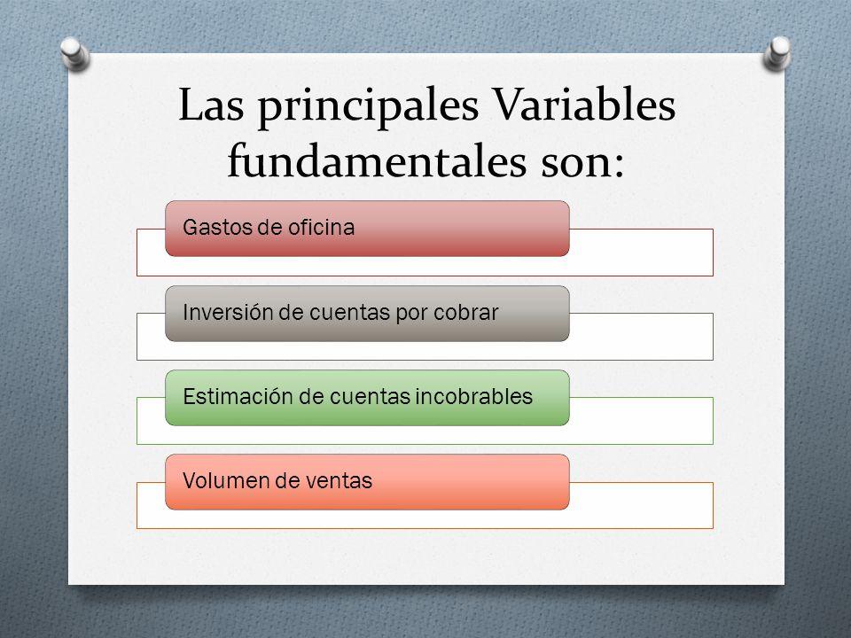 Las principales Variables fundamentales son: Gastos de oficinaInversión de cuentas por cobrarEstimación de cuentas incobrablesVolumen de ventas