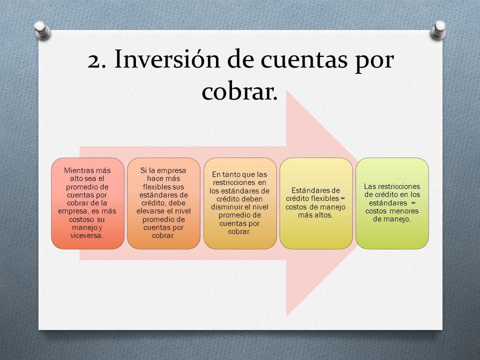 Continuación Inversión de cuentas por cobrar O Las modificaciones en el nivel de cuentas por cobrar relacionados con modificaciones en los estándares de crédito provienen de 2 factores: a.