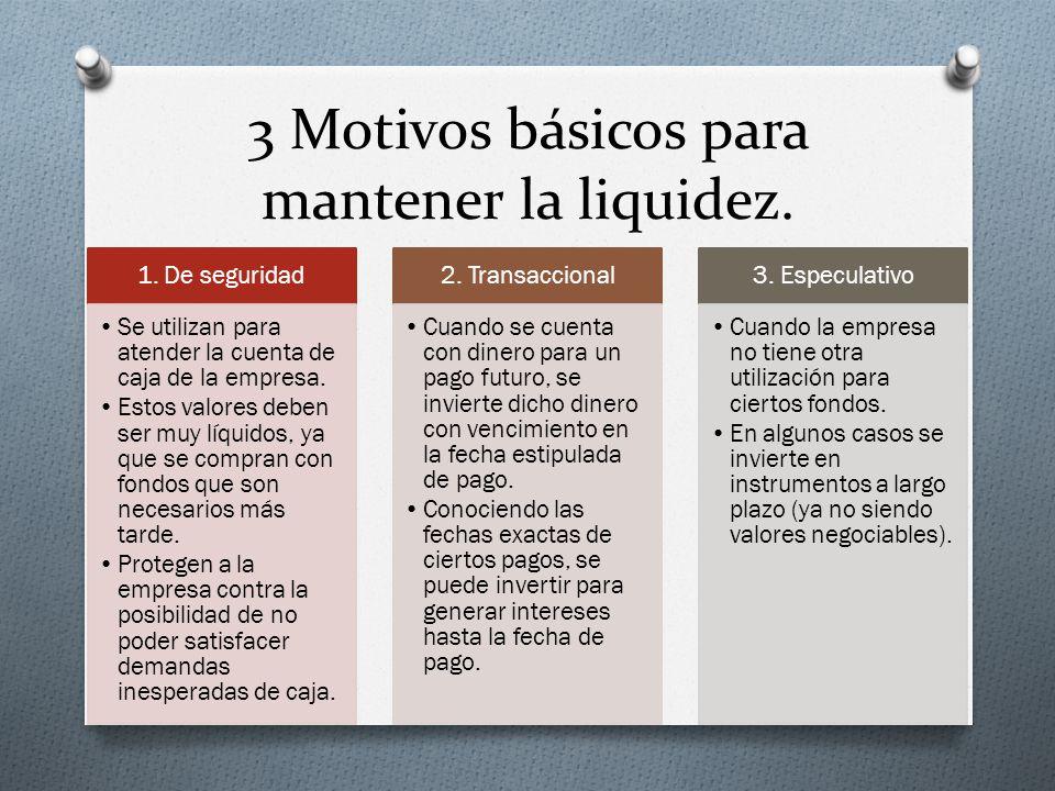 Características de los valores negociables.Relacionados con su grado de posible comercialización.