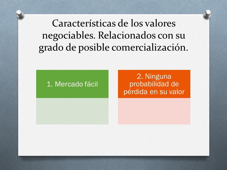 Características de los valores negociables. Relacionados con su grado de posible comercialización. 1. Mercado fácil 2. Ninguna probabilidad de pérdida
