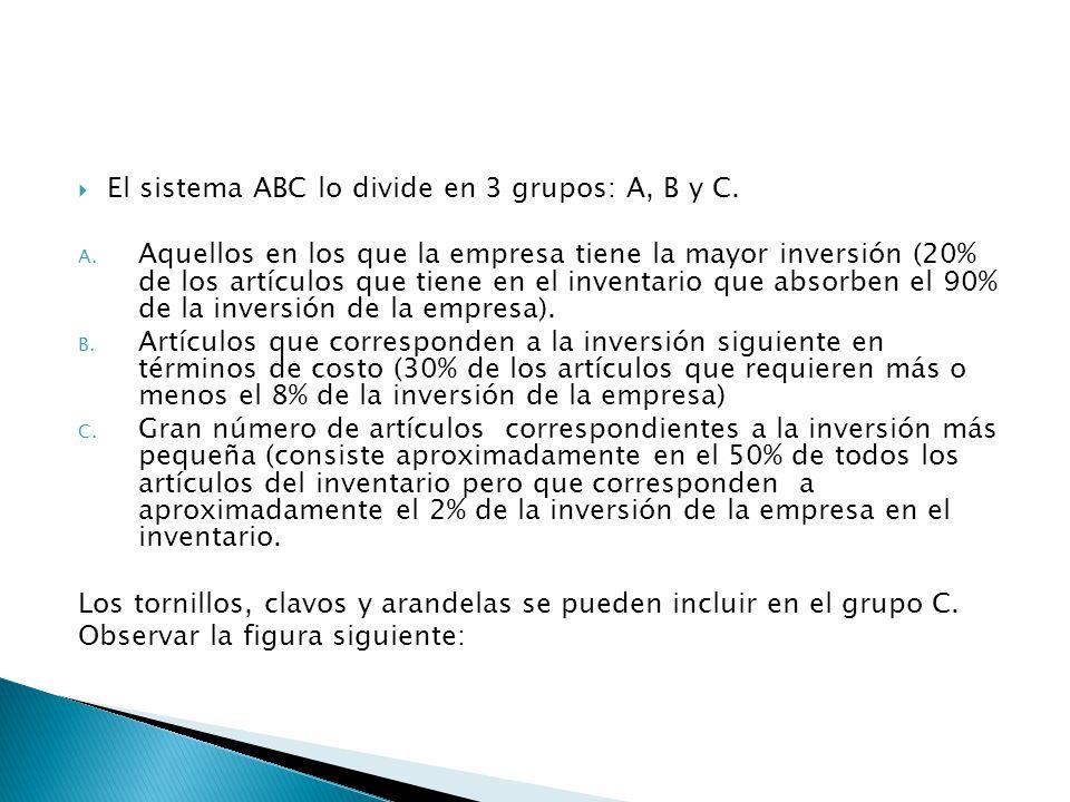 El sistema ABC lo divide en 3 grupos: A, B y C. A. Aquellos en los que la empresa tiene la mayor inversión (20% de los artículos que tiene en el inven