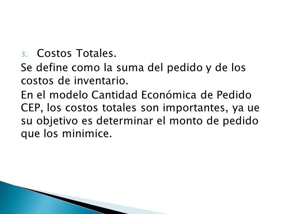 3. Costos Totales. Se define como la suma del pedido y de los costos de inventario. En el modelo Cantidad Económica de Pedido CEP, los costos totales