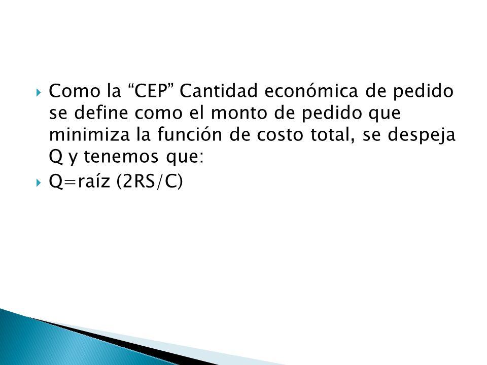Como la CEP Cantidad económica de pedido se define como el monto de pedido que minimiza la función de costo total, se despeja Q y tenemos que: Q=raíz