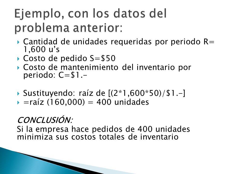 Cantidad de unidades requeridas por periodo R= 1,600 us Costo de pedido S=$50 Costo de mantenimiento del inventario por periodo: C=$1.- Sustituyendo: