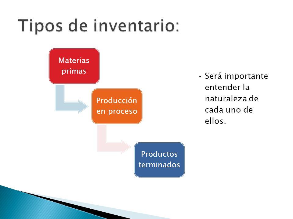 Materias primas Producción en proceso Productos terminados Será importante entender la naturaleza de cada uno de ellos.